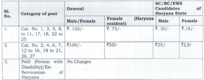 HSSC-recruirment-2019 Online Form Haryana Govt Job on