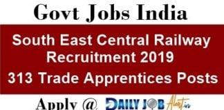 Punjab Govt Jobs 2019 Apply For 1896 Vacancies January